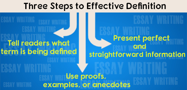 three-steps-to-effective-definition